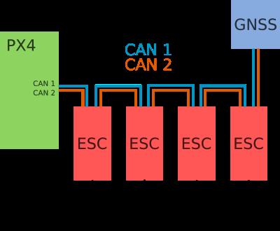 UAVCAN Bus · PX4 v1 8 0 Developer Guide