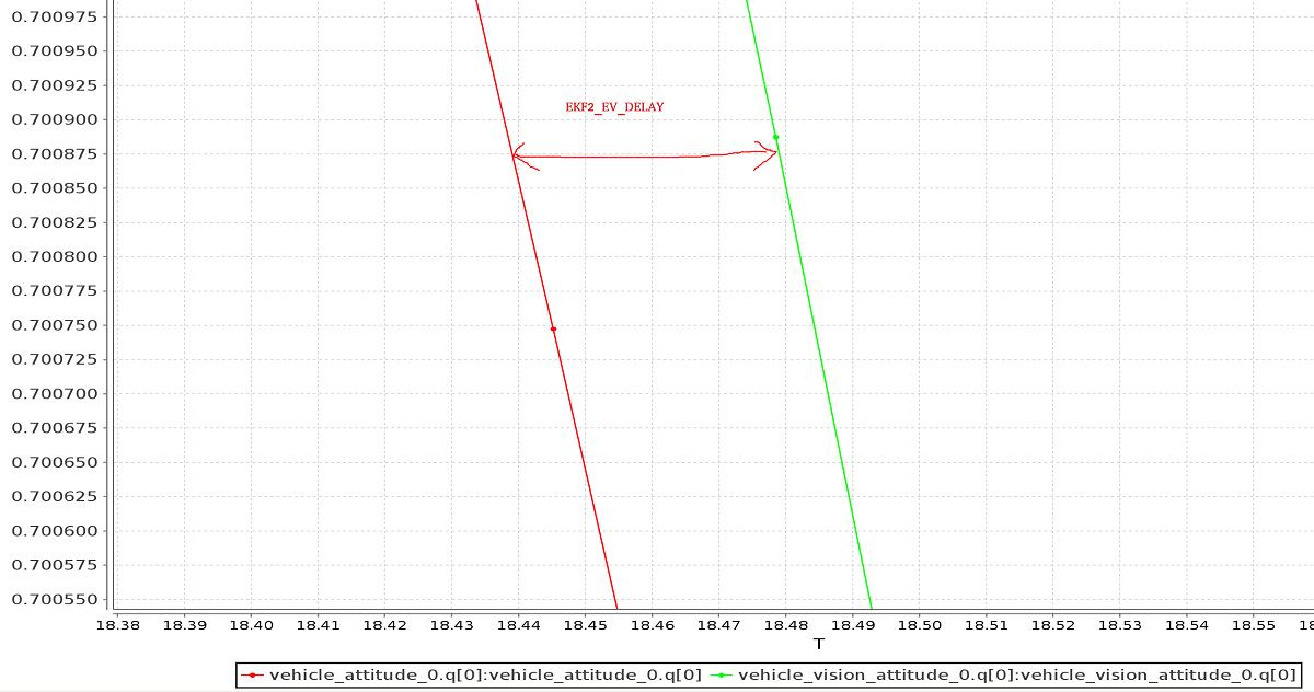 External Position Estimation (Vision/Motion based) · PX4 v1 9 0