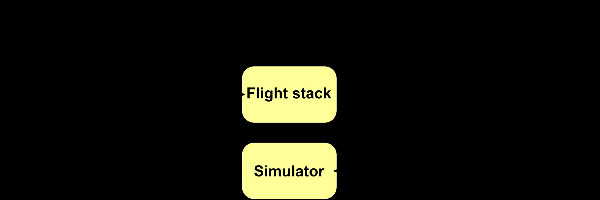 Simulation · PX4 v1 9 0 Developer Guide